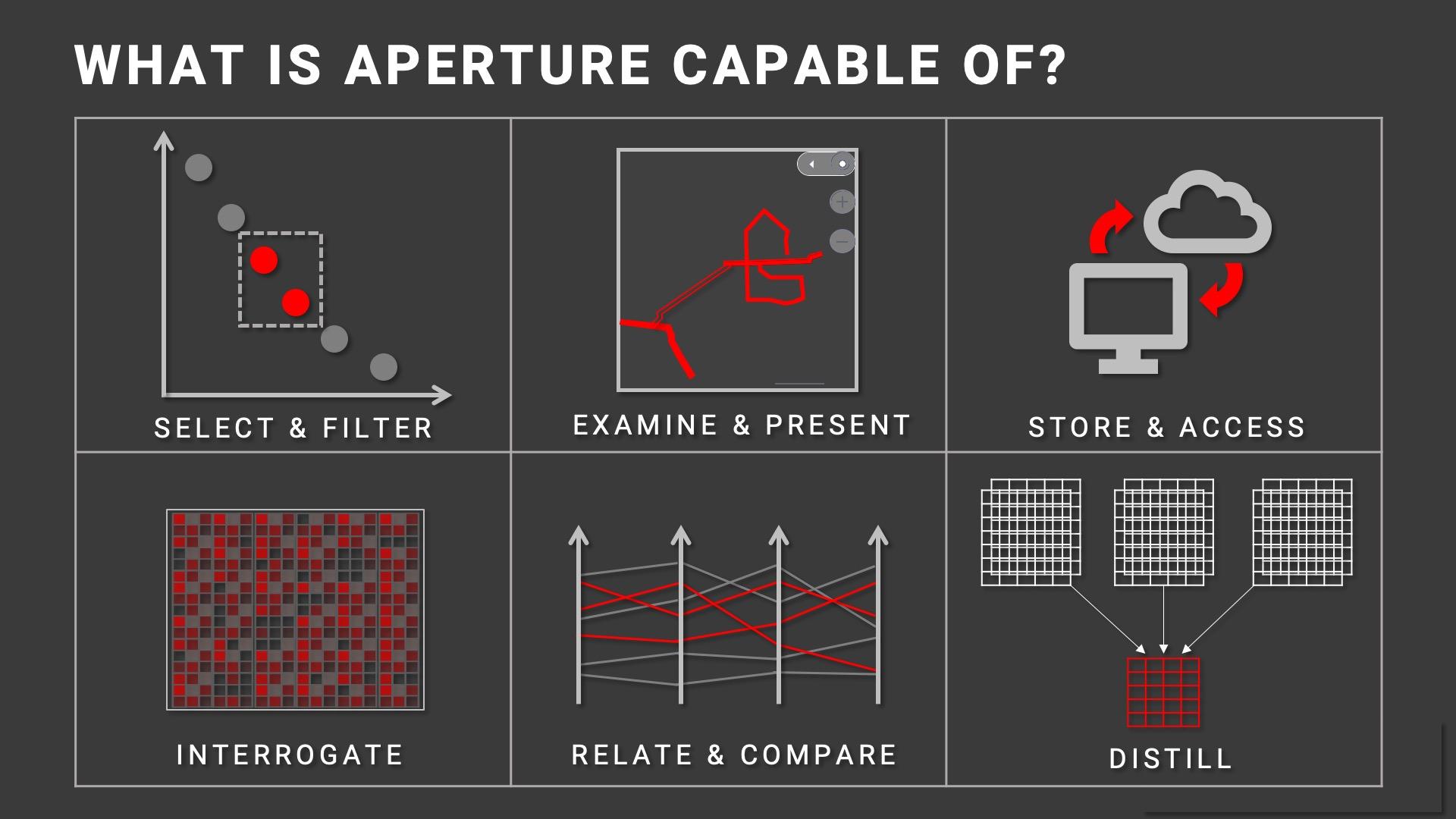 Aperture™ | Optimatics
